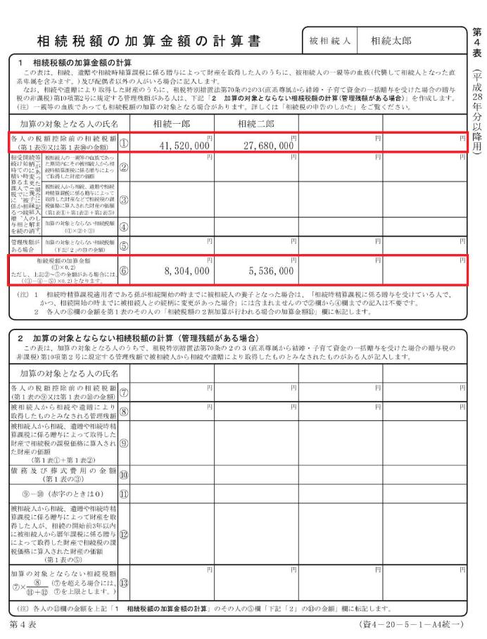 第4表:相続税額の加算金額の計算書