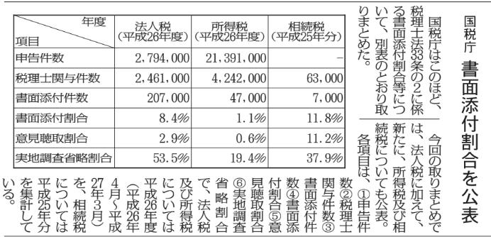近畿税理士会1333号